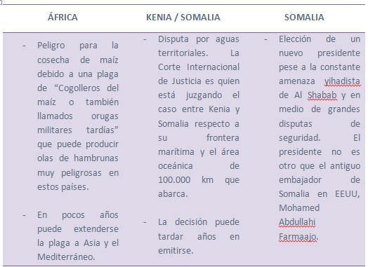 AFRICA - KENIA - SOMALIA